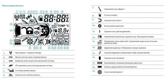 Брелок LCD D079